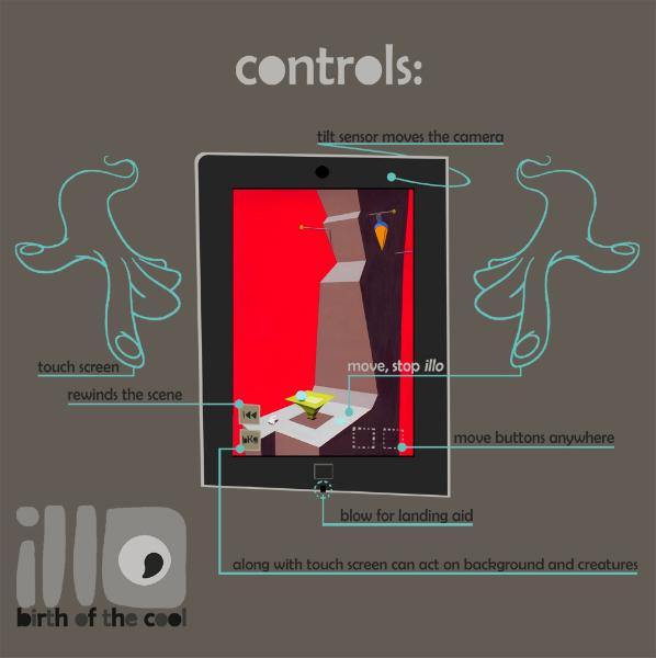 illo_controls